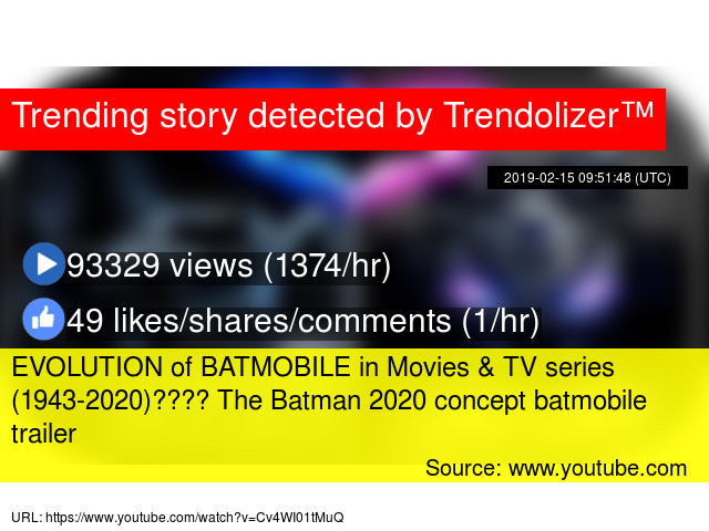 EVOLUTION of BATMOBILE in Movies & TV series (1943-2020