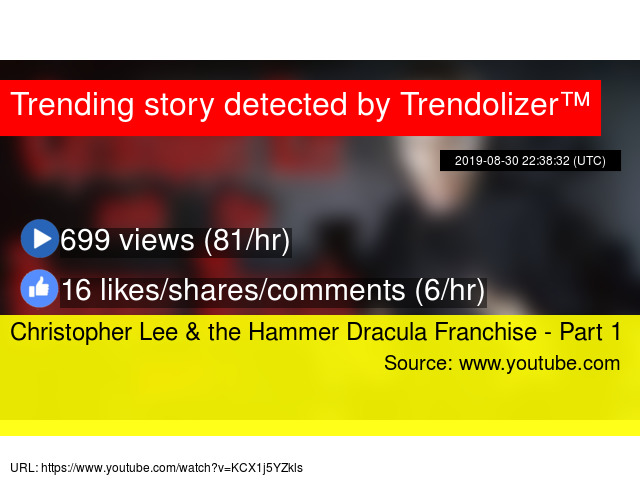 Christopher Lee & the Hammer Dracula Franchise - Part 1