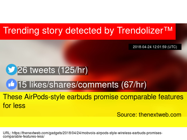 ecc6d7820d6 These AirPods-style earbuds promise comparable features for less
